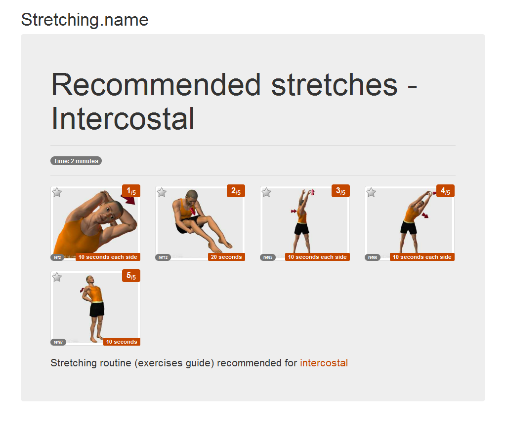 Stretching Name Stretching Posters Intercostal